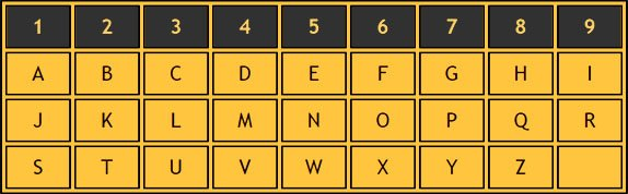 tavola numerologica